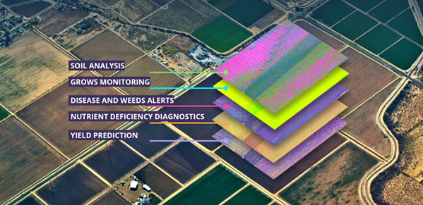 Smart, digital and sustainable agriculture with support of remote sensing solutions
